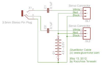 Schematics of GlueMotor Cable